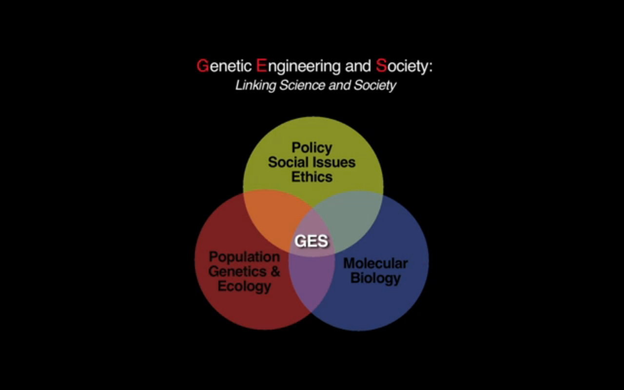 bio ethics and the controversy of genetic engineering Biotechnology — the new ethical frontier: an introduction 1 gerhold k becker   anthony o dyson 13 bioethics and genetics in asia and the pacific: 171   gene therapy is highly controversial and generally rejected on ethical grounds.